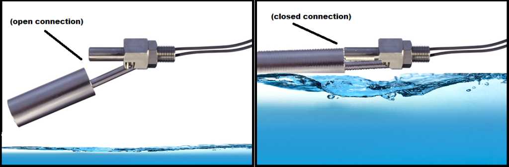 A visual diagram illustration how a horizontal float switch works.