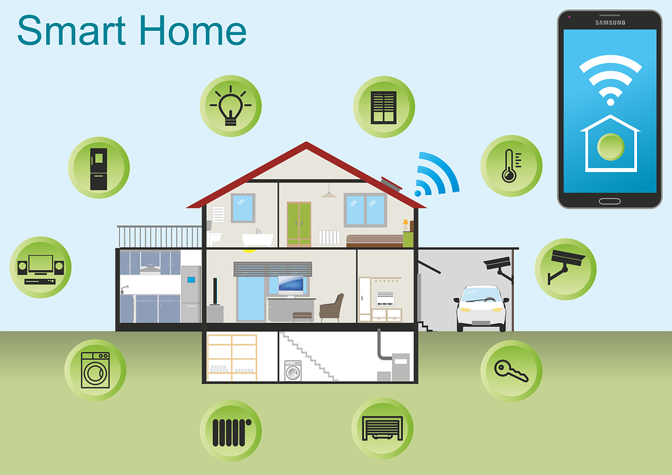 smart home layout
