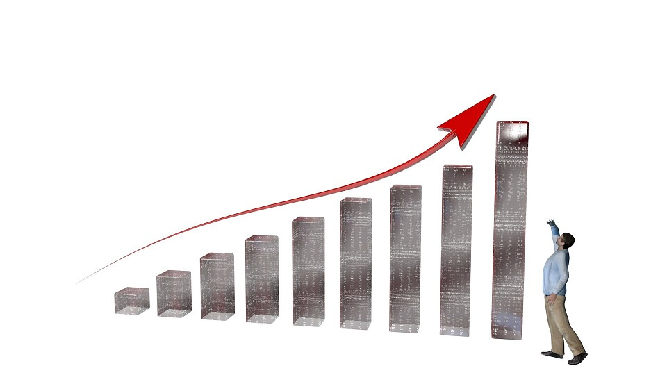 market growth chart