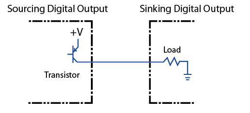 float switch circuit output sourcing